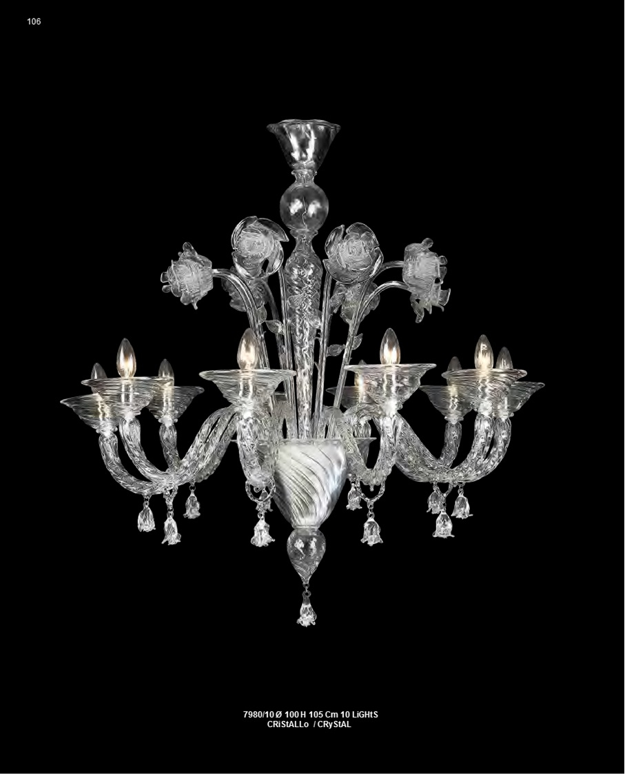 Murano glass chandelier murano glass murano glass gifts co murano glass chandelier aloadofball Image collections